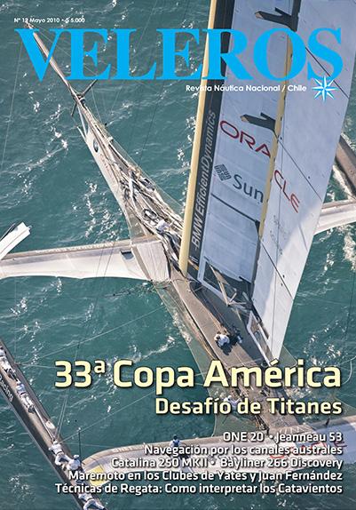33ª Copa América - Desafío de Titanes